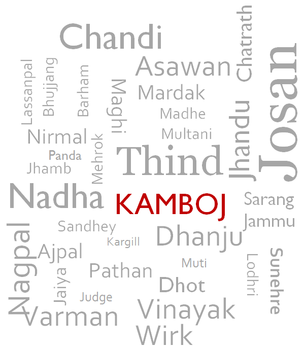 List of Kamboj Clans