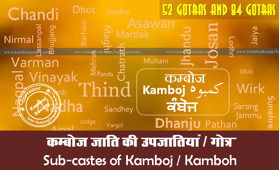 Sub-Castes of Kamboj or Kamboh Clan